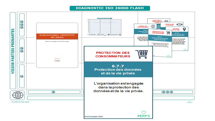 jeu pour formation iso 26000